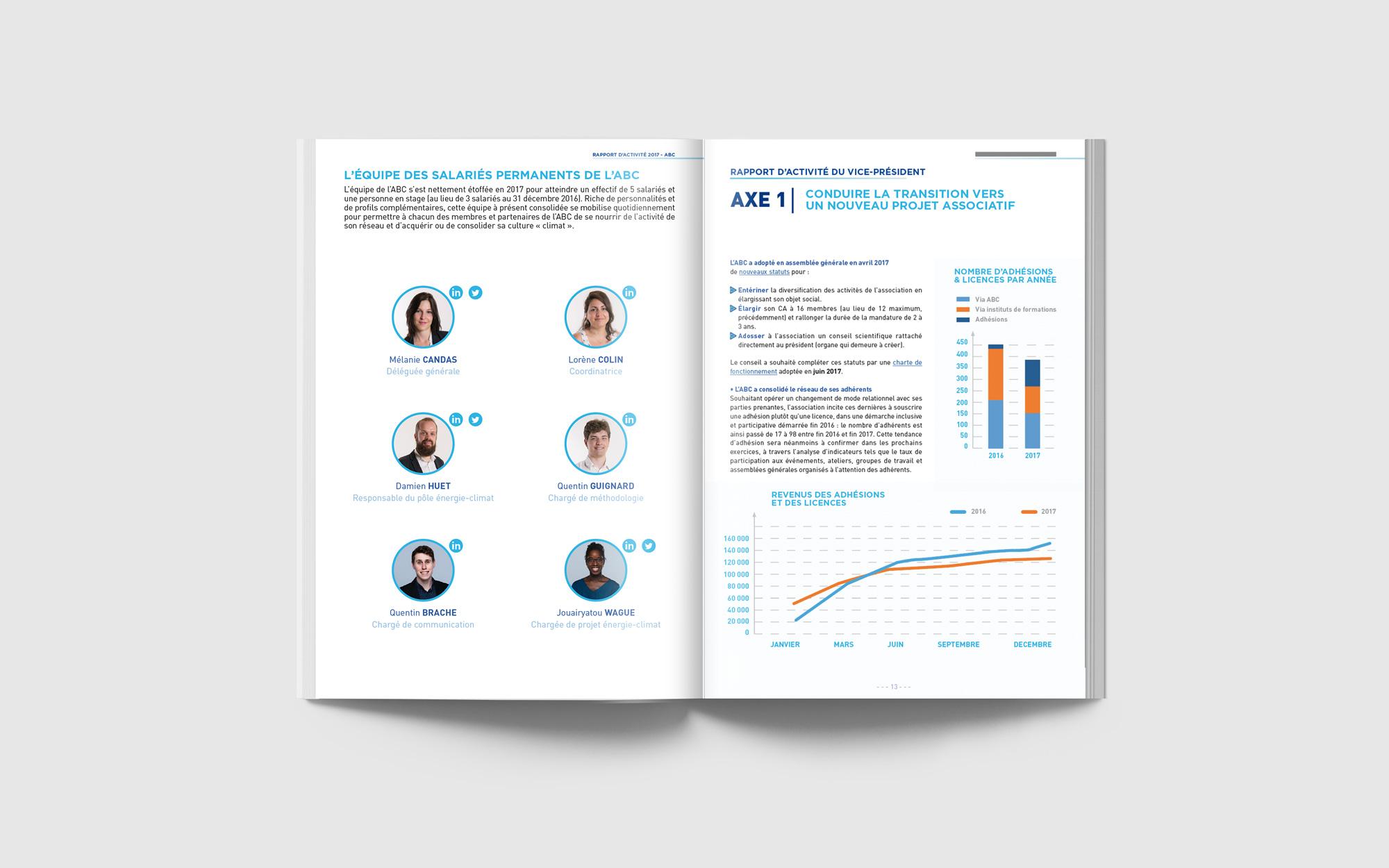 Mise en page du Rapport d'Activité et création de Data visus pour l'association parisienne Bilan Carbone basée à Paris par l'Agence Des Monstres à Orléans.
