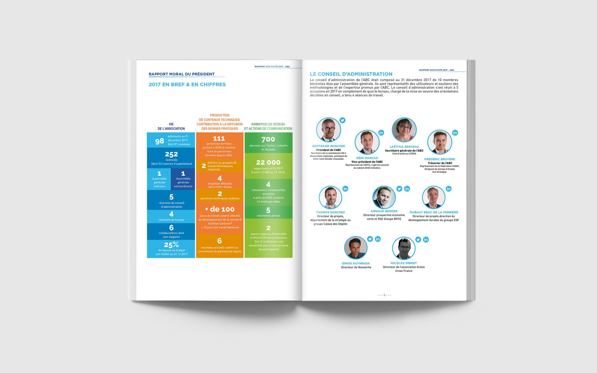 Mise en page du Rapport d'Activité et création de Data visus pour l'association parisienne Bilan Carbone basée à Paris par l'Agence Des Monstres à Orléans, agence de communication à Orléans.