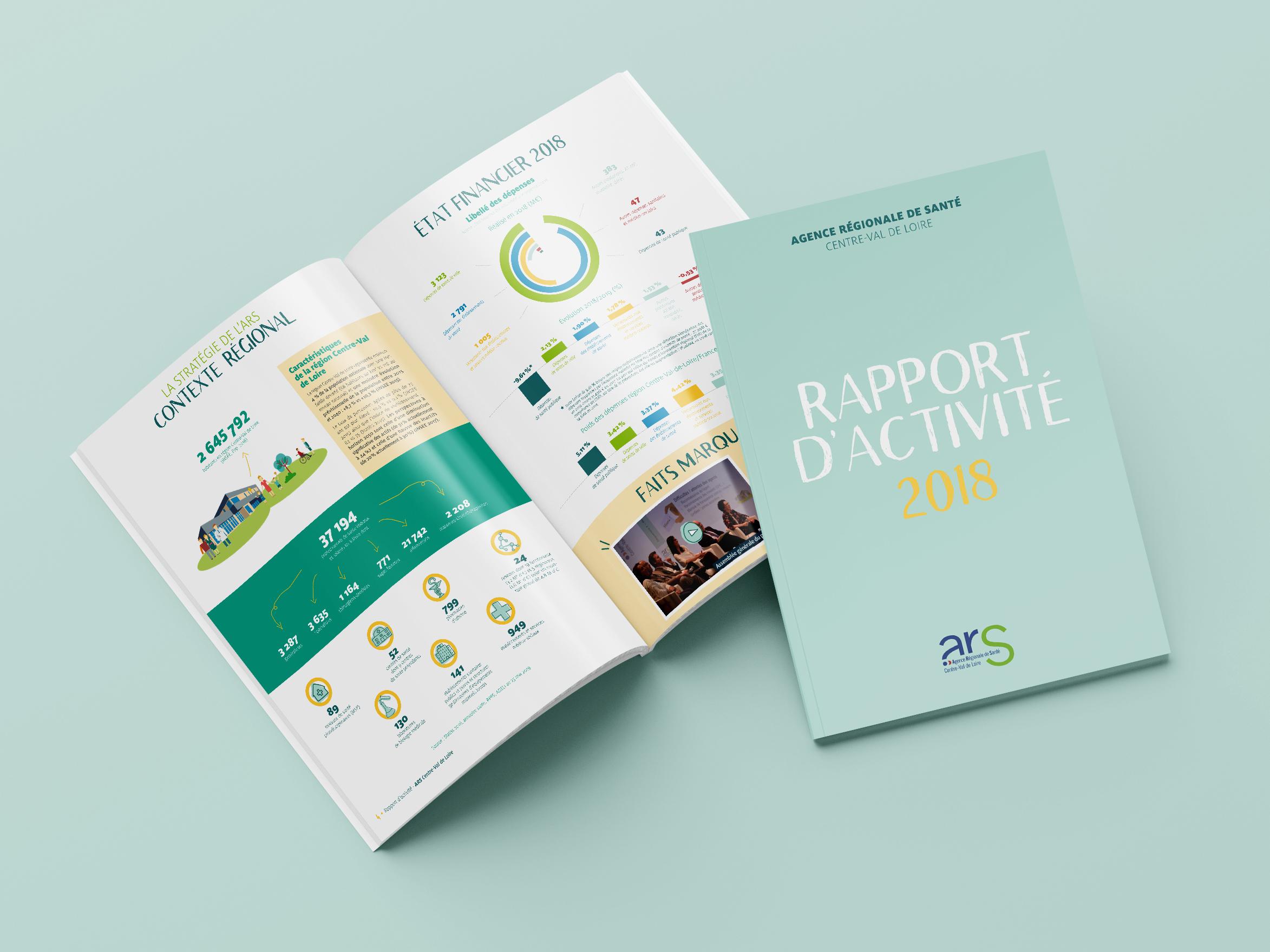 Mise en page d'un rapport d'activité