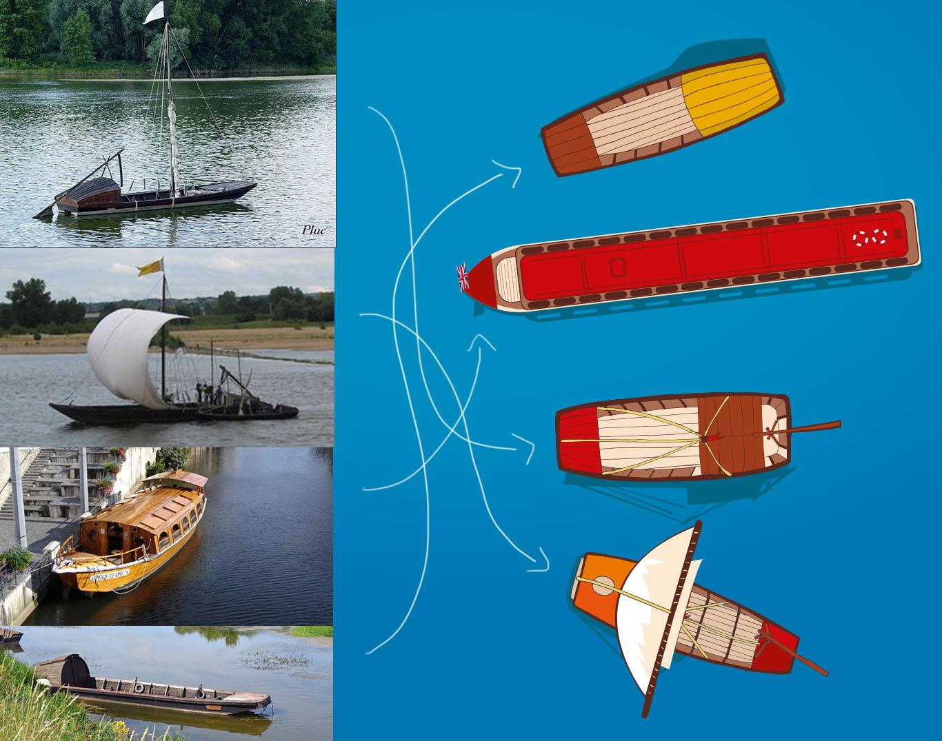 Dessins des bateaux du festival de loire d'orléans