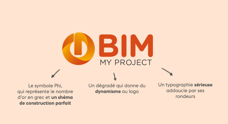 logo bim my project graphisme